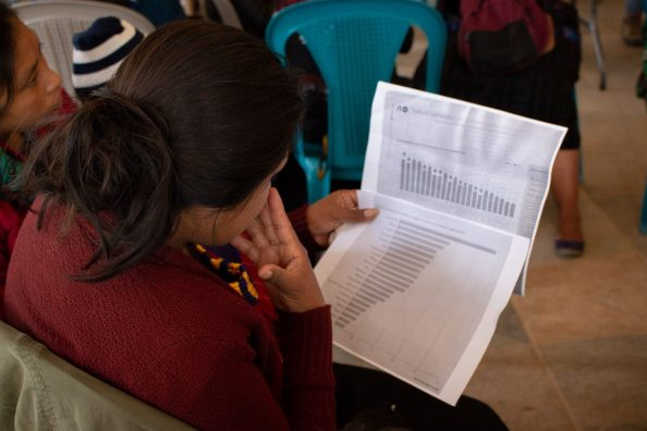 Desnutrición Crónica Guatemala